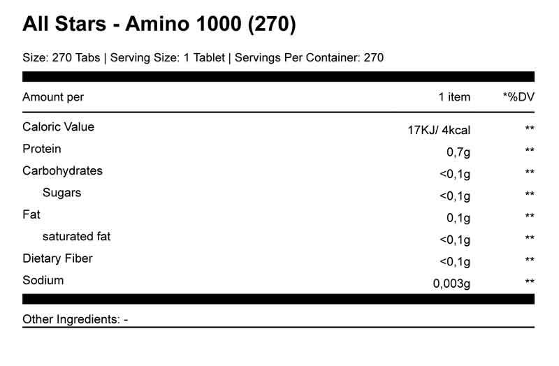 аминокислоты пептидные купить