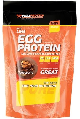 Спортивное питание Pureprotein BCAA - «BCAA вред и